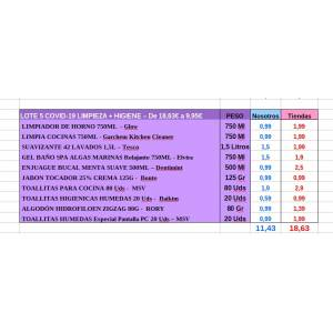 Imagen .ESPECIAL COVID19 LOTE 5 COVID-19 LIMPIEZA + HIGIENE